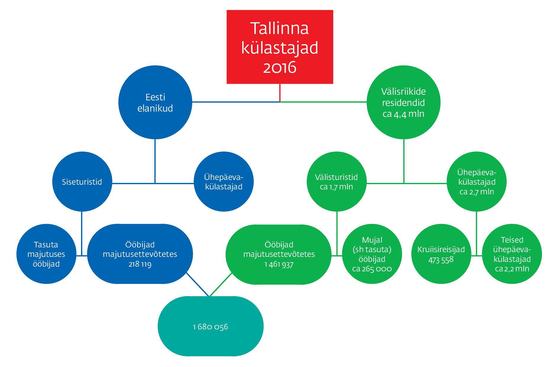 d5680326aad Uudised - konverents Tallinnas